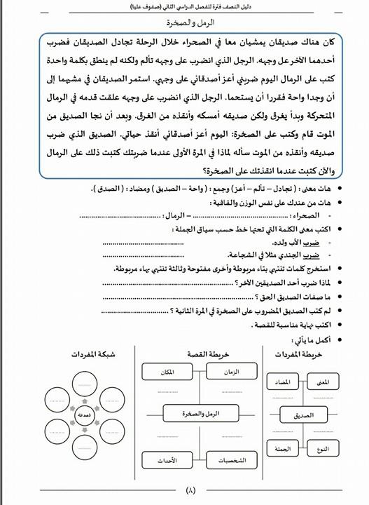 قرائية:  الدليل الارشادى اقرا وتعلم مهارات القراءة والكتابة للصفوف العليا نصف فترة اللغة العربية وتحضير الحصة الإثرائية