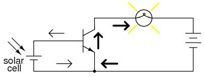 penguat common-emitor (transistor sebagai amplifier