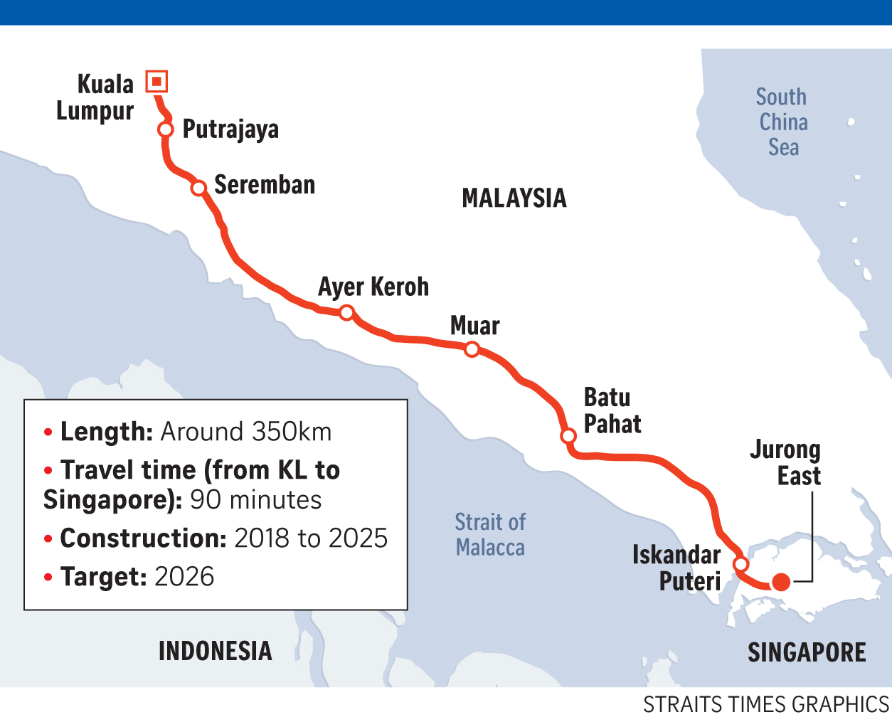 when the high speed rail hsr project was first proposed by malaysia at the 2013 annual leaders retreat in singapore both sides hailed it as a game