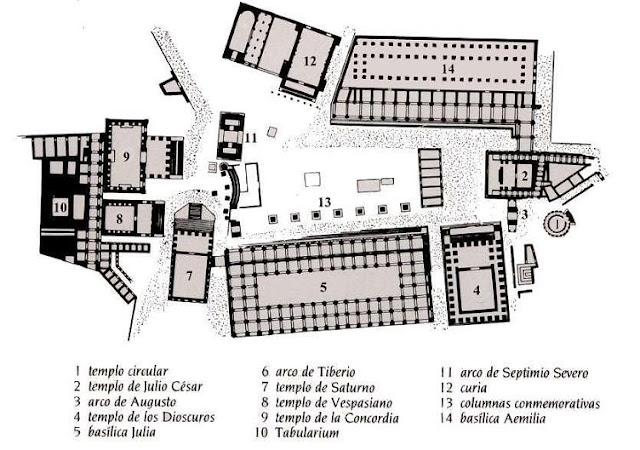 Mapa Foro Romano en Roma