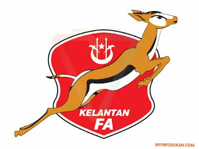Senarai Rasmi Pemain Kelantan Liga Super 2018