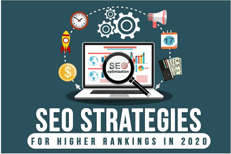 SEO Strategies For Higher Rankings In 2020