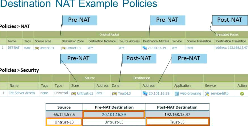 Help with Destination NAT : paloaltonetworks