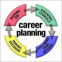 Top 10 Steps For Better Career Planning