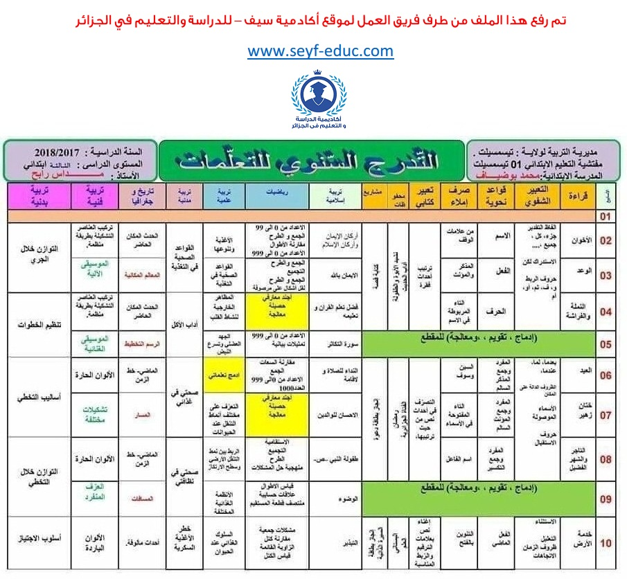 التدرج السنوي لجميع المواد للسنة الرابعة ابتدائي الجيل الثاني 2018/2017