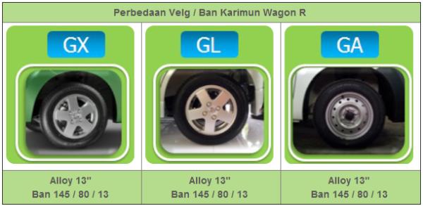 Dealer Mobil Suzuki Karimun Wagon R Surabaya