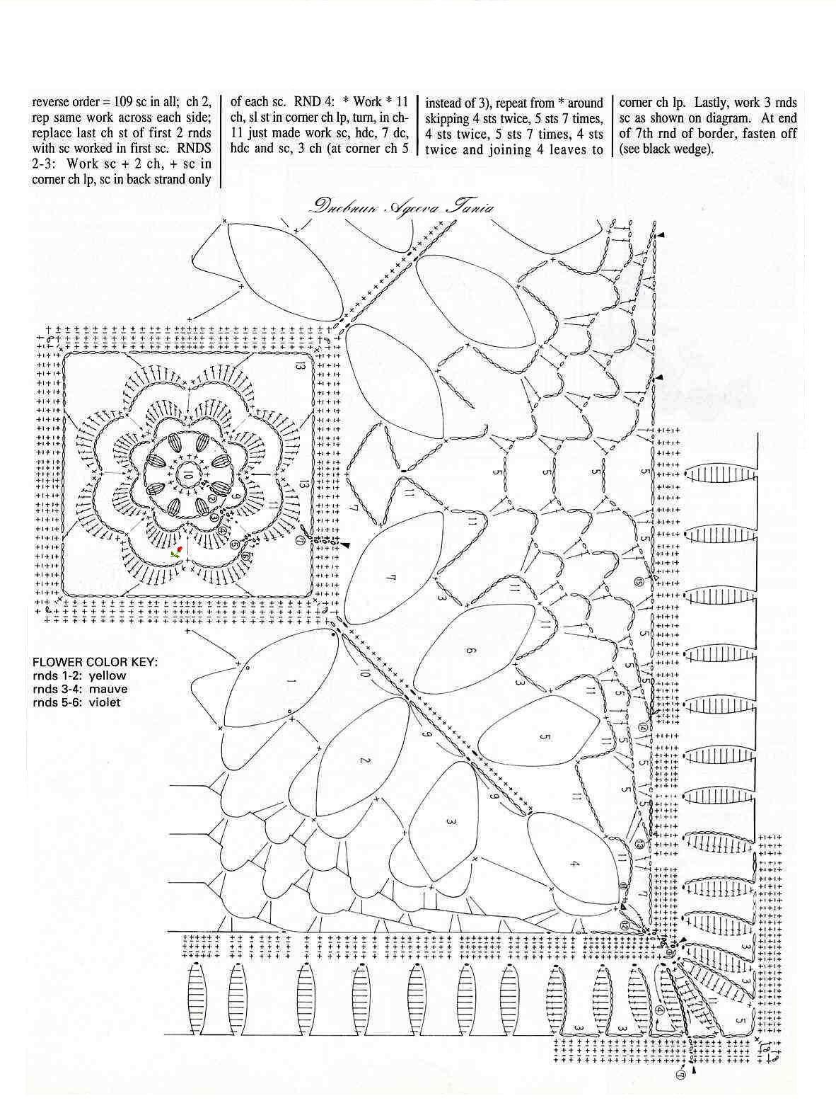 Ergahandmade Crochet Doily Free Pattern Diagrams