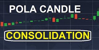 belajar trading forex binary dengan candlestick