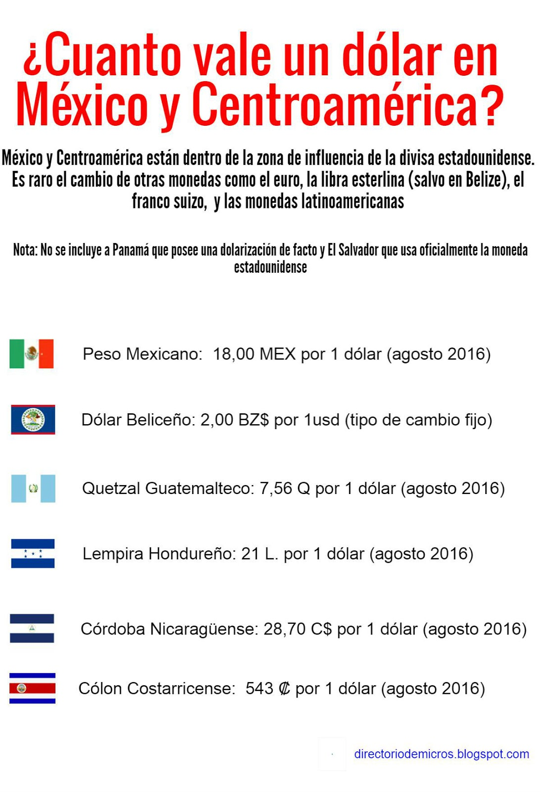 Cuanto Vale Un Dólar En México Y Centroamérica Una Buena Pregunta Cuando Se Viaja Por El Df Cancún Roatán Dandriga Belize City Antigua Guatemala