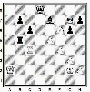 Posición de la partida de ajedrez Niseliov - Ageichenko (Moscú, 1988)