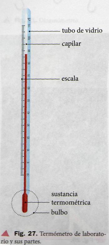 La Fisica De Villa Ansina Termometros Desde su invención ha evolucionado mucho, principalmente a partir del desarrollo de los termómetros digitales. la fisica de villa ansina blogger