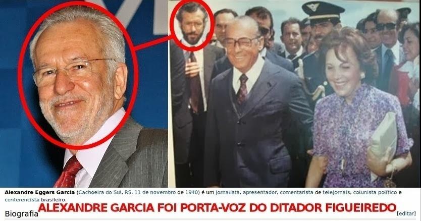 Resultado de imagem para Alexandre Garcia ditadura