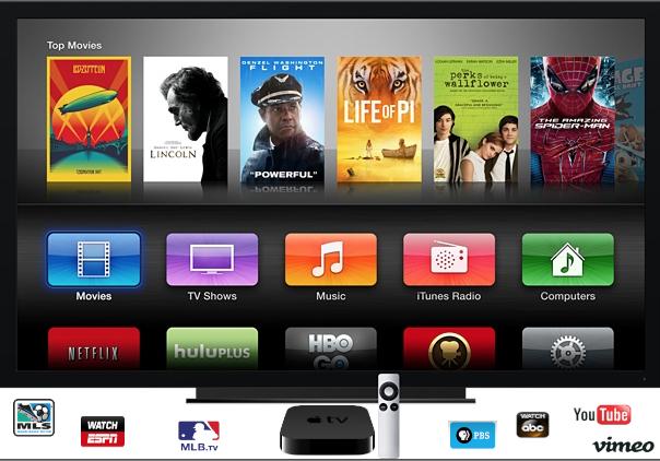 FireCore Seasonpass untethered jailbreak for Apple TV 2 firmware 5.3