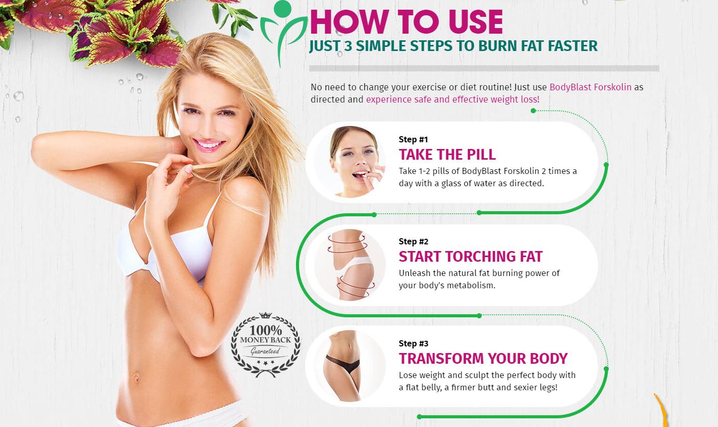 Detox Body Blast - Digestive Cleansing