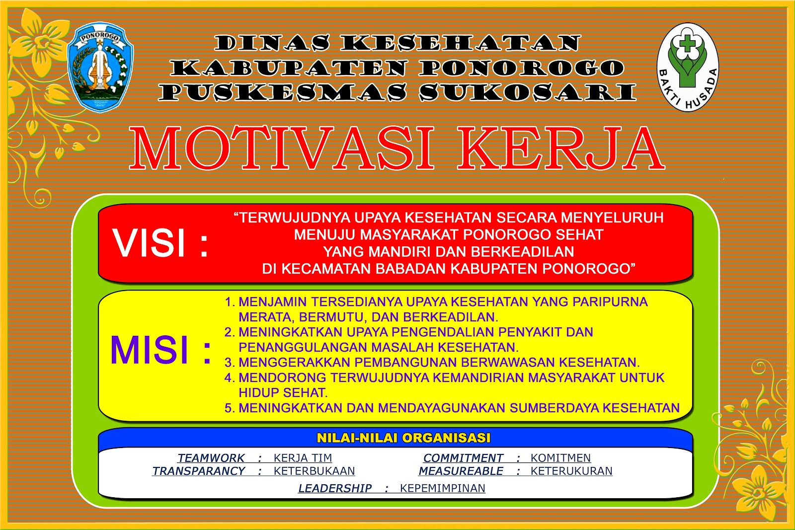 Rental Sewa Mobil Surabaya Murah Tanpa & Dengan Sopir Lepas Kunci