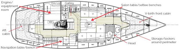 Hallberg Rassy, interior, engine room, aft cabine, navigation table, storage, lockers, vbirth, salon, settee