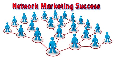 Program Network Marketing JCC CARGO