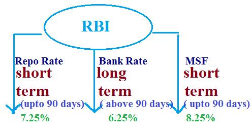 Rbi on binary options