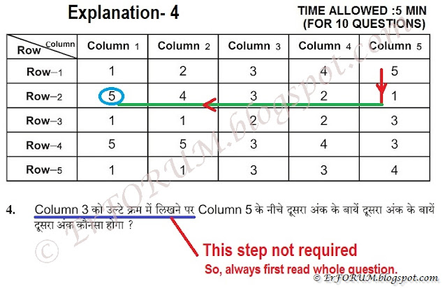 table-test-explanation-4