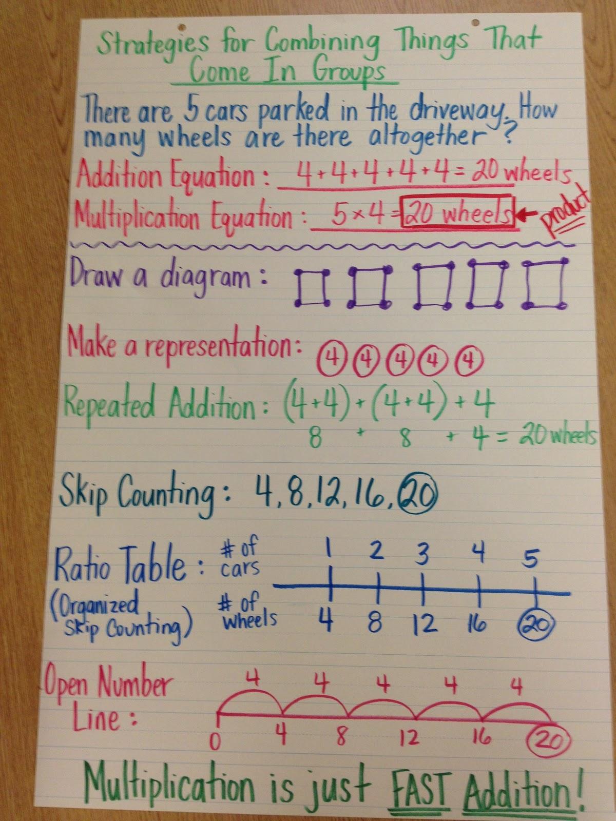 write algorithm for multiplying decimals