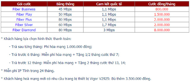 Lắp Đặt Internet FPT Phường Bình Khánh 3