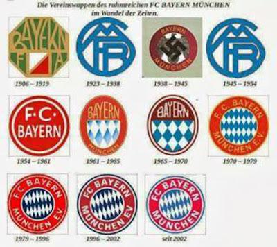 """Sejarah Bayern Munchen    Setelah pertikaian antara manajemen klub dan pemain dari MTV 1879 München di bar """"Gisela"""" di Schwabing, 11 pemain memutuskan untuk memisahkan diri dan membentuk klub sendiri dibawah manajemen Franz John pada 27 Februari 1900. Nama yang dipilih untuk klub yang baru adalah FC Bayern München. Ini adalah awal dari cerita sukses yang unik. Kemenangan pada tahun 1932 di Nuernberg pada final melawan Eintracht Frankfurt adalah kemenangan pertama dari total 20 gelar kemenangan. FC Bayern München tidak ikut saat Bundesliga dibentuk. Namun pada tahun 1965, klub ini dipromosikan dan menjadi peringkat tiga pada musim berikutnya dan sejak saat itu menjadi anggota tetap di Bundesliga, memenangkan 21 gelar kemenangan Bundesliga dan menempatkan klub ini diurutan utama dari Bundesliga. Sejauh ini, FC Bayern München adalah klub tersukses.  Se-abad pertama Bayern München, Sejarah dan kisah suksesnya dimulai dan diakhiri dengan nama Franz. Apakah ini suatu kebetulan bahwa Franz John yang mendirikan FC Bayern dan seabad kemudian dengan Franz yang berbeda, kali ini Beckenbauer yang memimpin Bayern München menjadi klub yang disegani dan ideal dengan setumpuk gelar dibelakangnya di abad yang baru sebagai presidennya. Banyak hal yang membedakan masa dulu dan sekarang. Franz John mendirikan dan membangun Bayern dari nol dan bangga mengalahkan tim sebelumn"""
