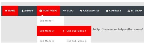 Cara Mudah Membuat Menu Navigasi  Responsive Blogger
