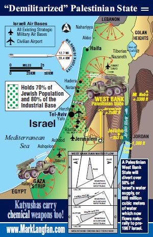Analys bushs stod till sharon stoppar fredsprocessen
