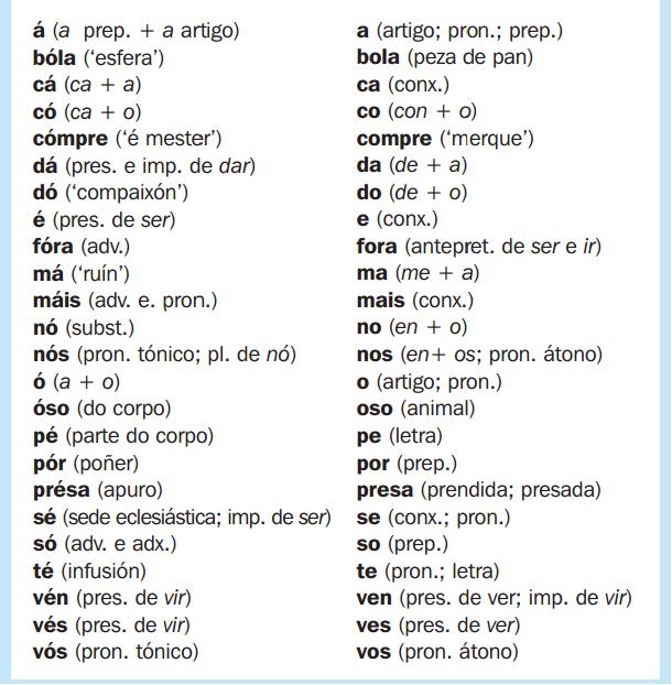 Tradutor English Y Espanol