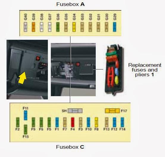 Citroen C5 Fuse Box Faults   Wiring Diagram
