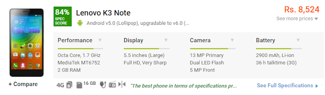 Lenovo K3 Note Configuration