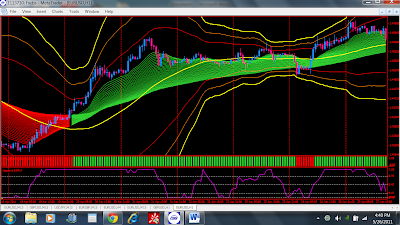 Forex Currency Trading Fxstreet Offers Real Time Exchange Rates Charts And An Economic Calendar Td Canada Trust Foreign