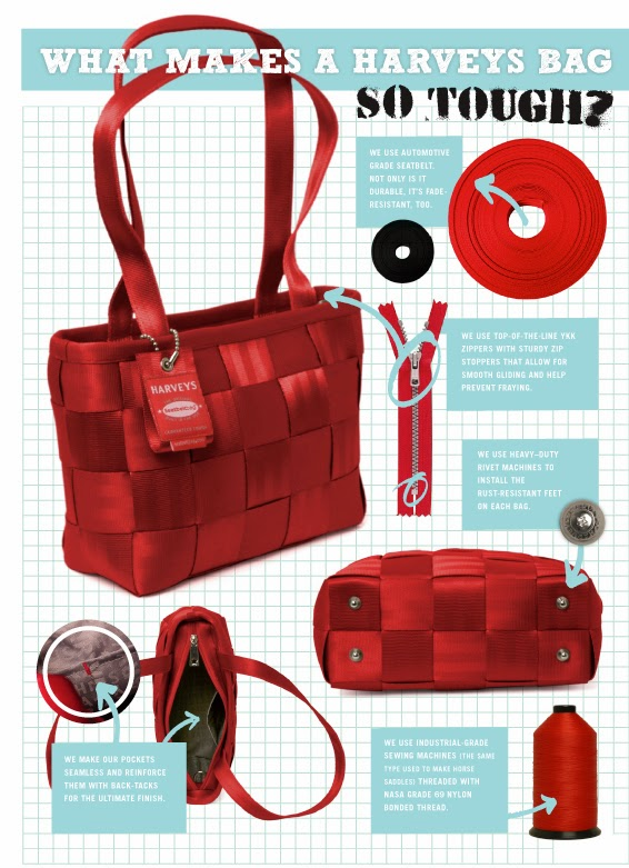 Susans Disney Family HolidayDay gift guide Harveys Seat Belt Bags purses made from recycled