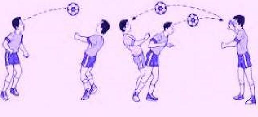 Pengertian Heading Menyundul Bola