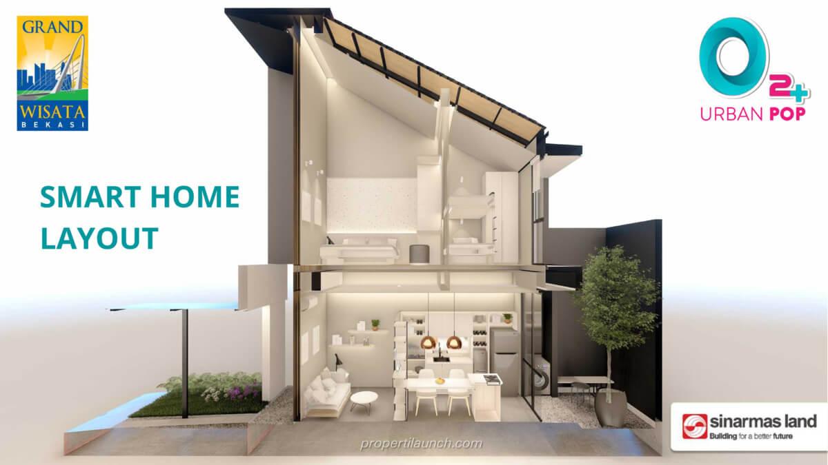 Rumah O2+ Urban Pop