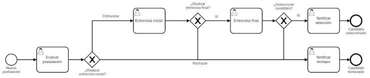 Automatización de Procesos de RRHH en PyMEs