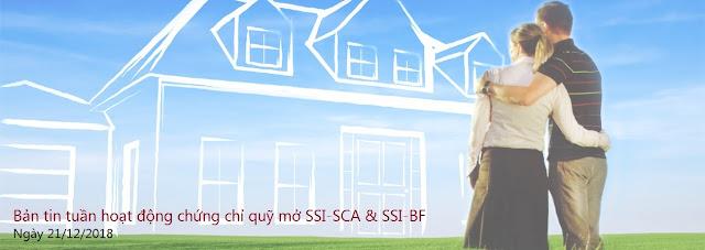 Chứng chỉ quỹ mở SSI-SCA và SSI-BF