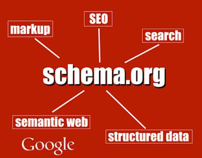 Schema Org Markup untuk SEO blog