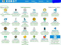 Cara Tambang Bitcoin Cash (BCH) Otomatis di Eobot Gratis