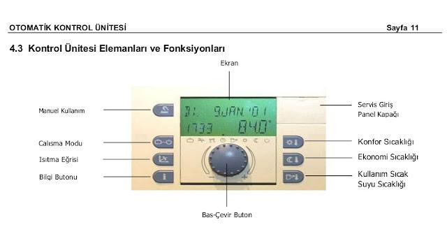 honeywell sdc 7 panel türkçe kullanma kılavuzu