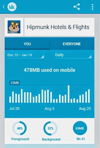 Onavo Count Aplikasi Untuk Memantau Pemakaian Data Di Android - Bebas Ilmu