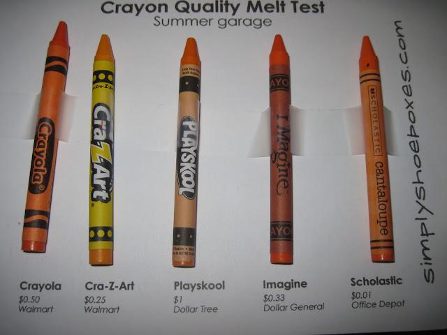 Crayons melting test in hot garage.