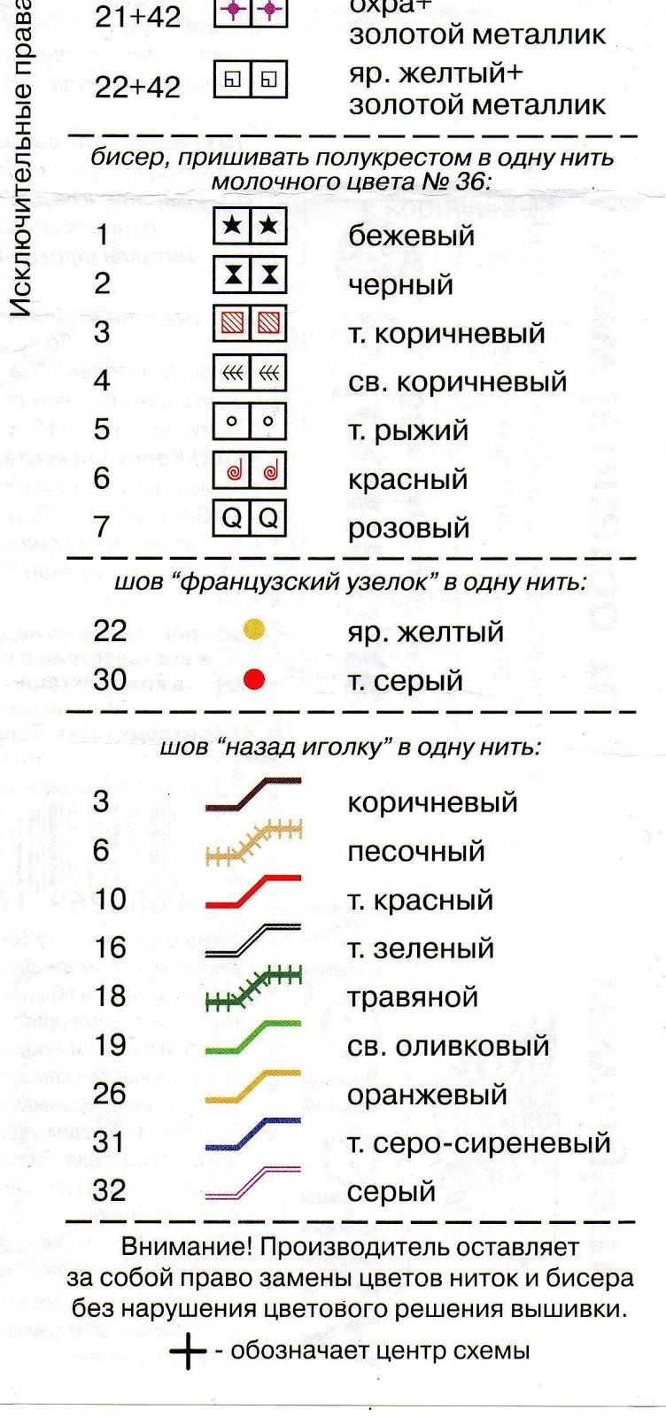 Венок изобилия. Схемы вышивки (4)