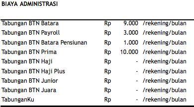 Keuntungan Menabung Pada Btn Prima Informasi Perbankan