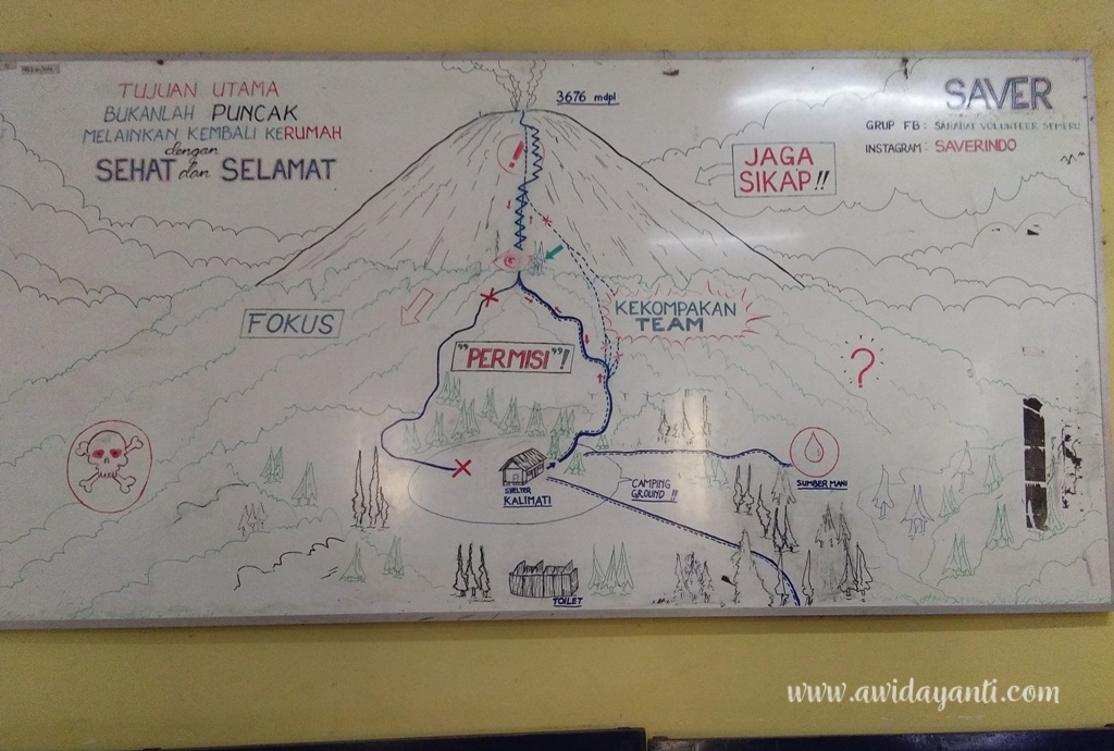 Papan Briefing Pendakian Gunung Semeru
