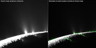 Enceladus-Eruptions