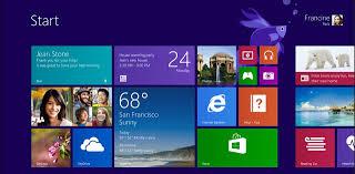 تحميل ويندوز 8.1 برو بتحديثات يناير 2018 للنوتين/32 و Windows 8.1 Pro / 64