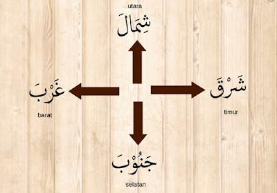 Belajar Bahasa Arab Cepat