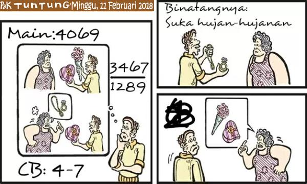 Prediksi Gambar Pak Tuntung Minggu 11 02 2018