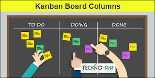 Kanban board columns, Kanban Columns
